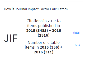 Journal Impact Factor calculation