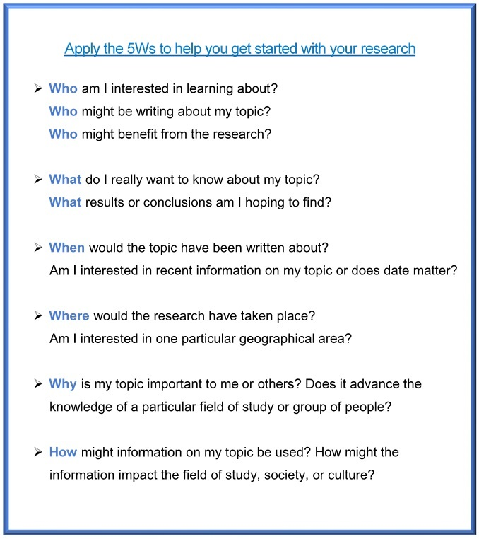 Apply the 5Ws to help you get started with your research