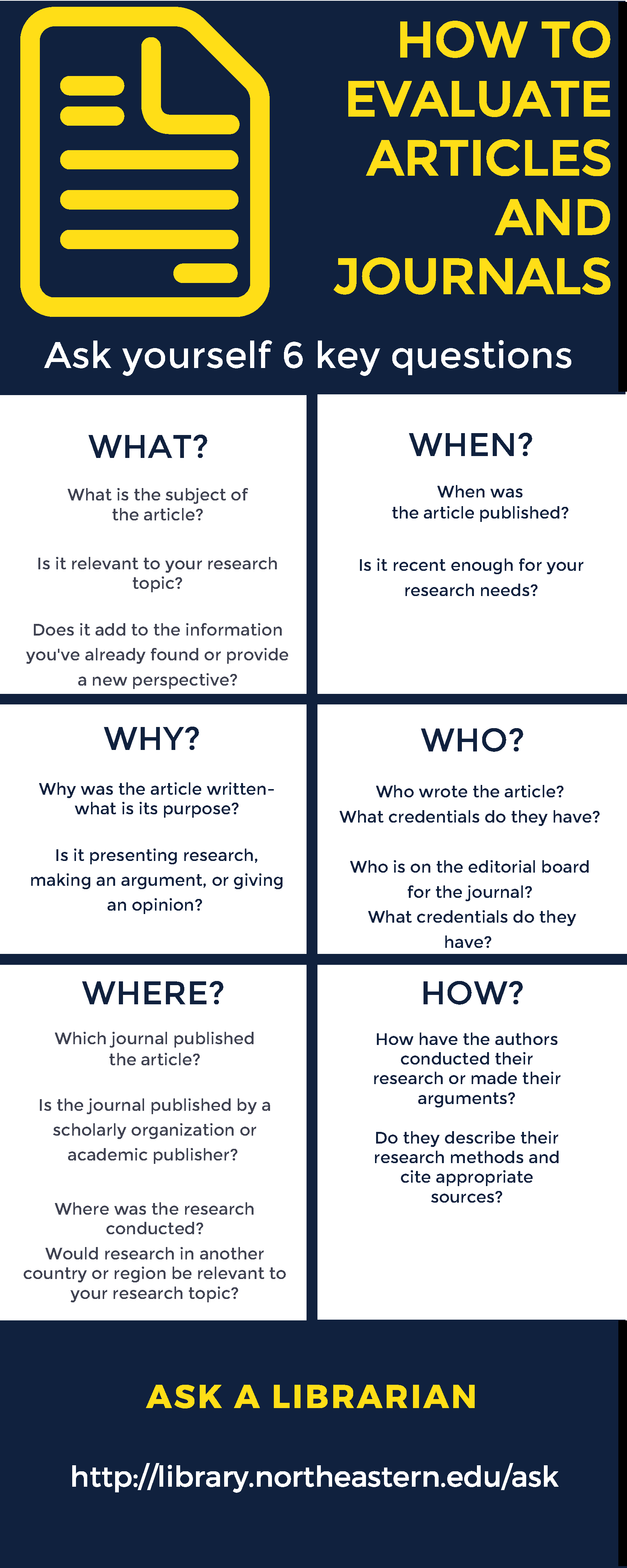 How to evaluate articles and journals