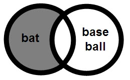 Search for bat Not base ball
