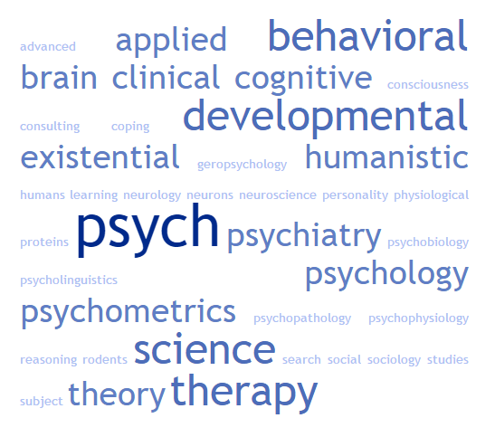 Word collection of psychology terms