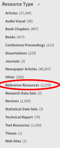 reference resources circled
