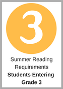 Summer Reading Requirements for students entering grade 3