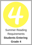 Summer Reading Requirements for students entering grade 4