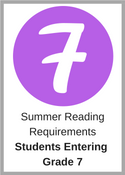 Summer Reading Requirements for students entering grade 7