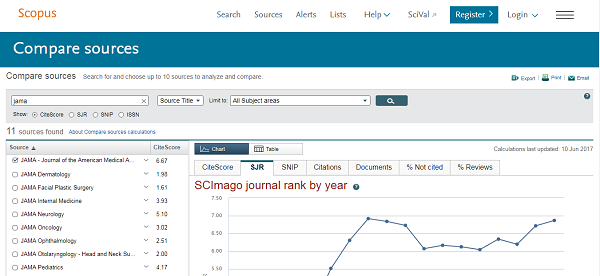 Scopus Compare Sources Search Page with Metrics Displayed