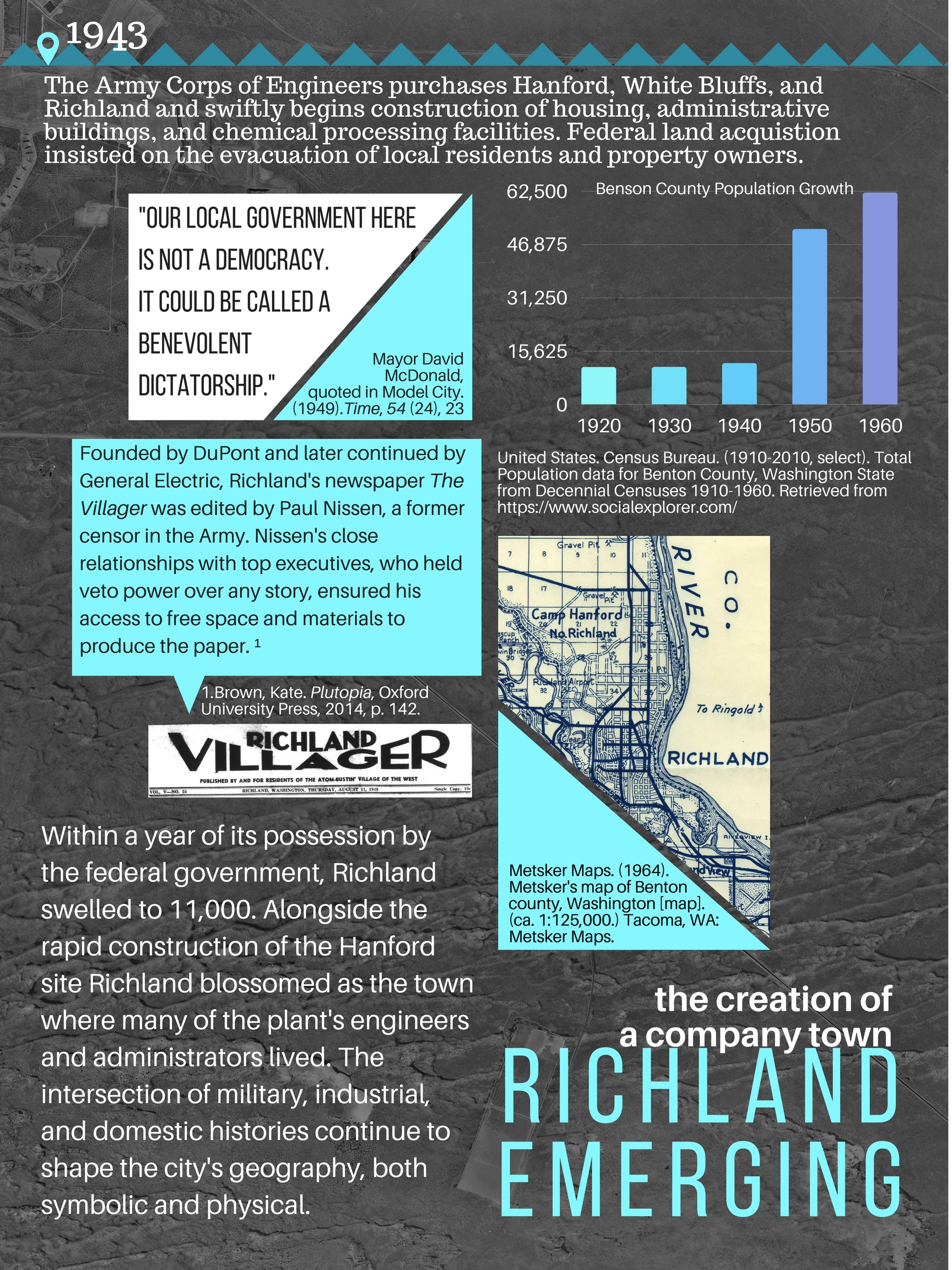Richland Emerging Poster