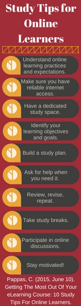 study tips for online learners
