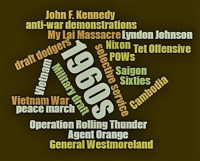 word cloud for Vietnam War