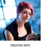 Resources for creative industries