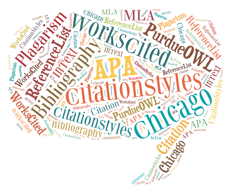 word art of citation related words