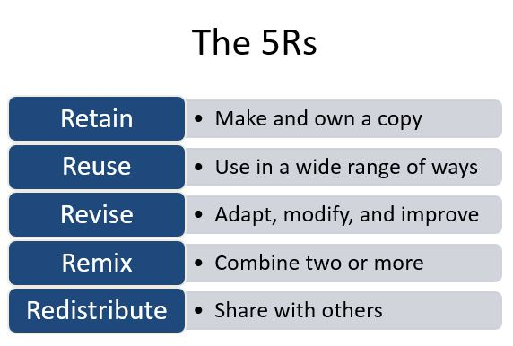 THE 5 R's of OER