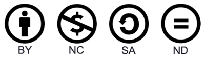 Creative Commons License Icons