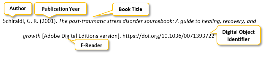 Schiraldi comma G period R period (2001) period The post-traumatic stress disorder sourcebook colon A guide to healing comma recovery comma and growth [Adobe Digital Editions version] period https colon// doi dot org/10 dot 1036/0071393722