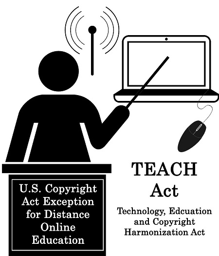Clipart depiction of TEACH Act; teacher, podium, computer, and WiFi symbol