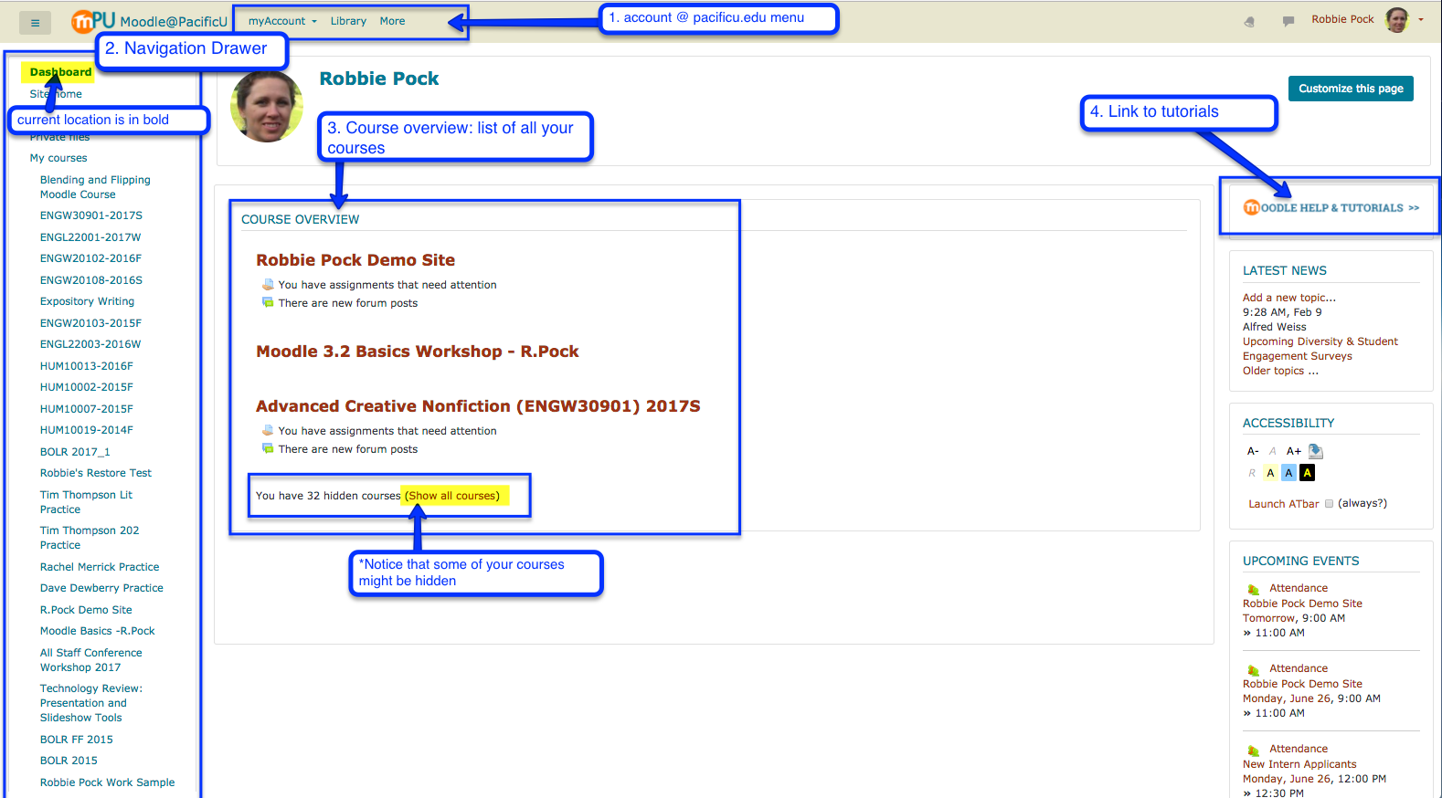 screen shot of Moodle Dashboard view with annotations