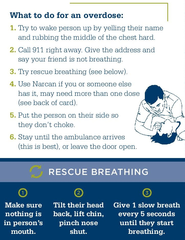What to do for an overdose infographic