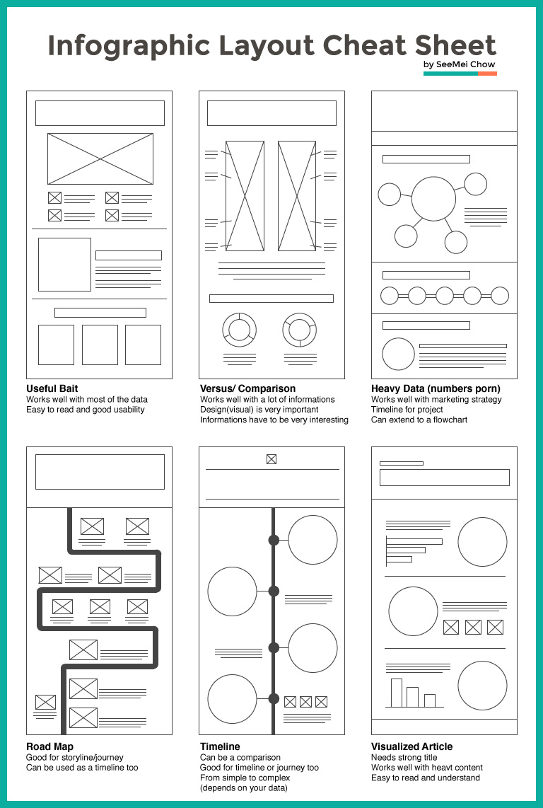 Infographic layout cheat sheet