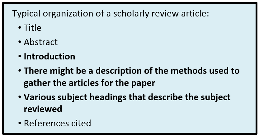 Typical organization of a scholarly review article:  Title, Abstract, Introduction, There might be a description of the methods used to gather the articles for the paper, Various subject headings that describe the subject reviewed, References cited