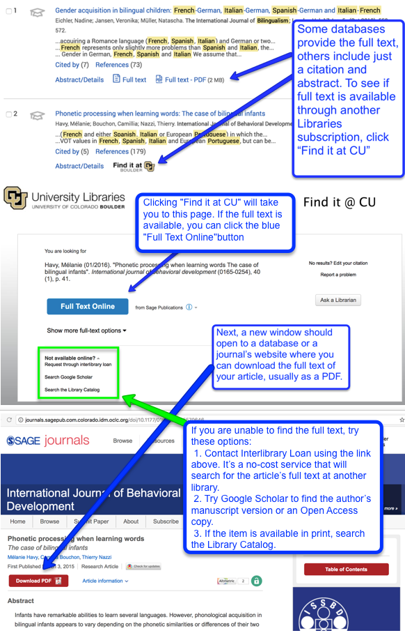 Infographic about finding the full text of an article in a database