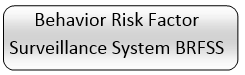 Behavior Risk Factor Surveillance System BRFSS