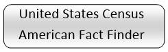 United States Census American Fact Finder