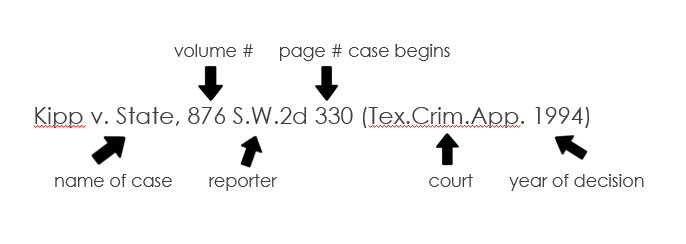 Texas state court citation diagram