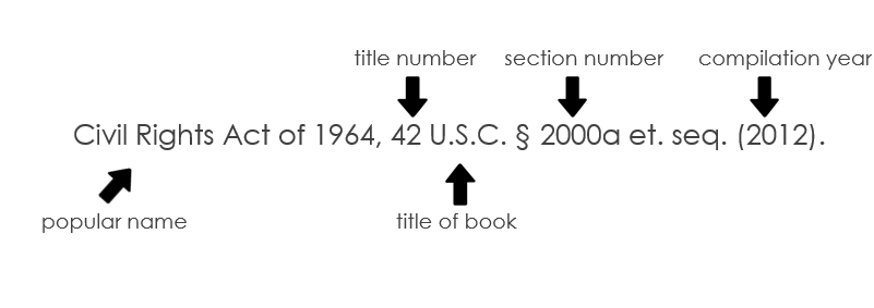 Code citation diagram