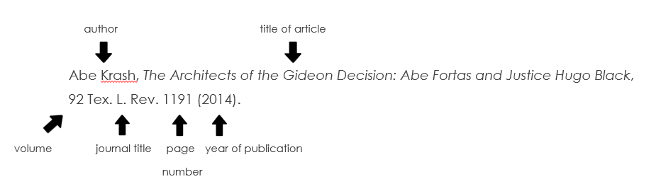 Law review citation diagram
