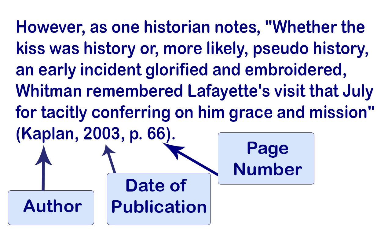 Example of an APA in-text citation