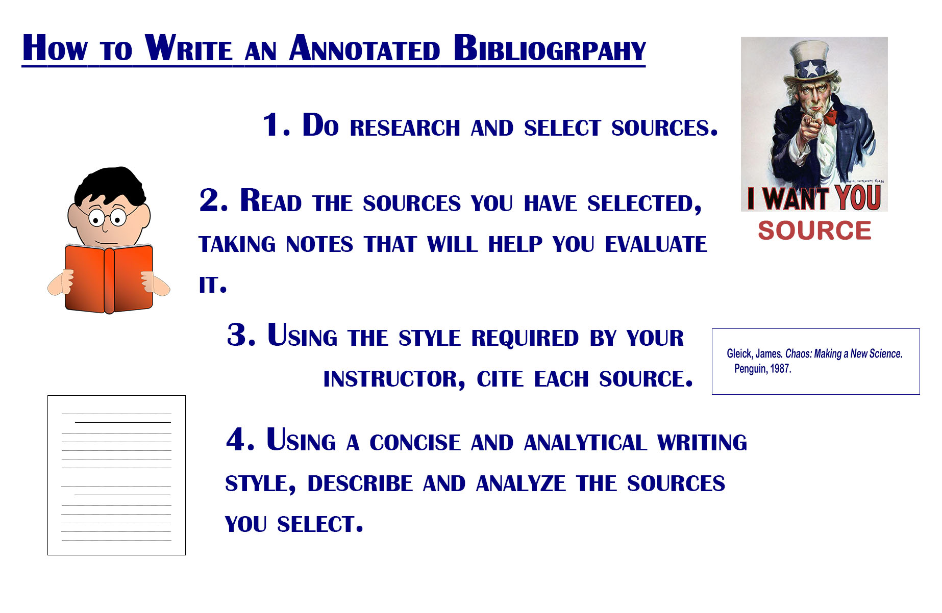 How to write an annotated bibliography: 1. Do the research and select sources; 2. Read the sources that you have selected, taking notes that will help you evaluate it; 3. Using the style required by your instructor, cite each source; 4. Using a concise and analytical writing style, describe and analyze the sources you select
