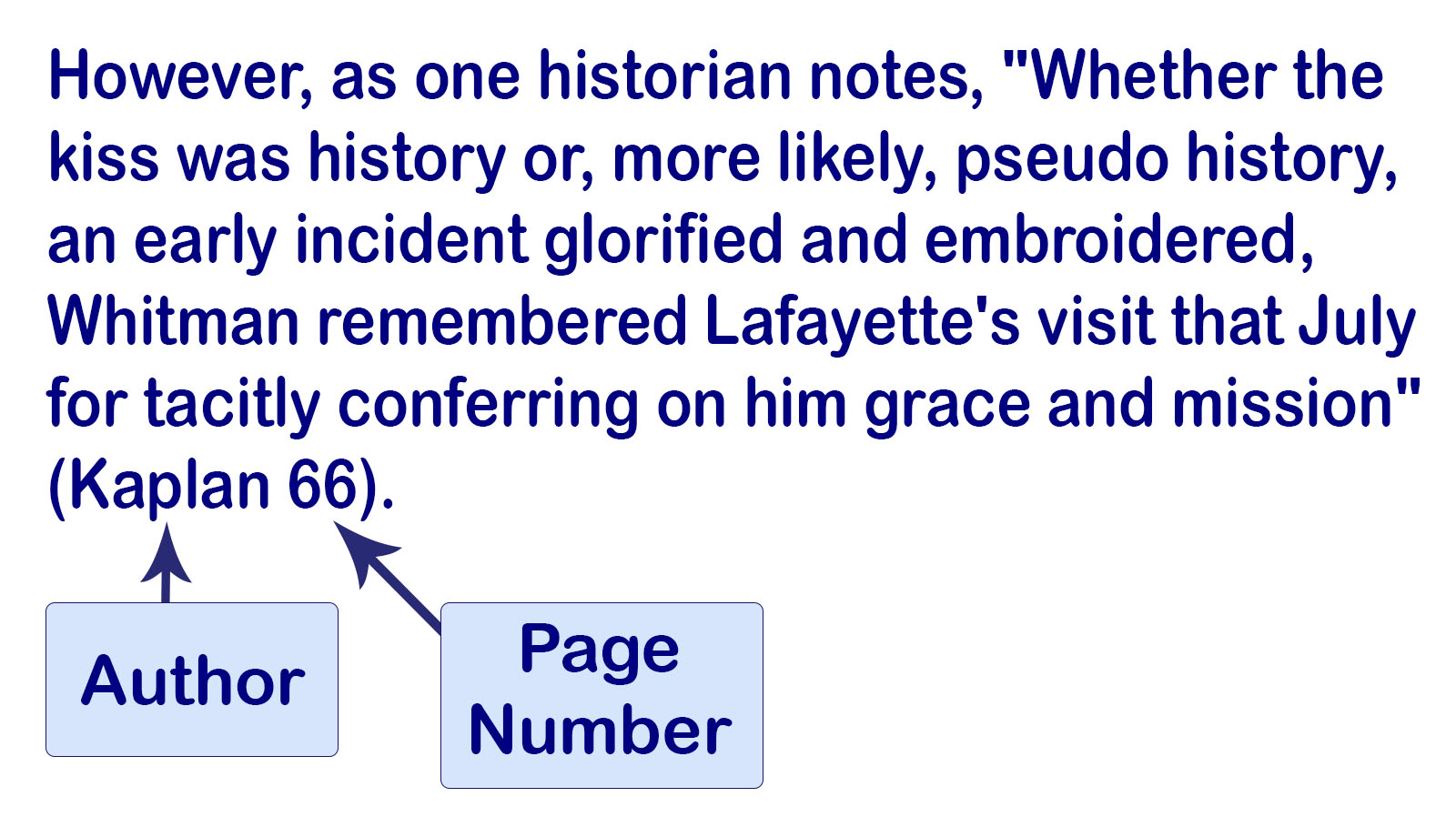 Example of an MLA in-text citation