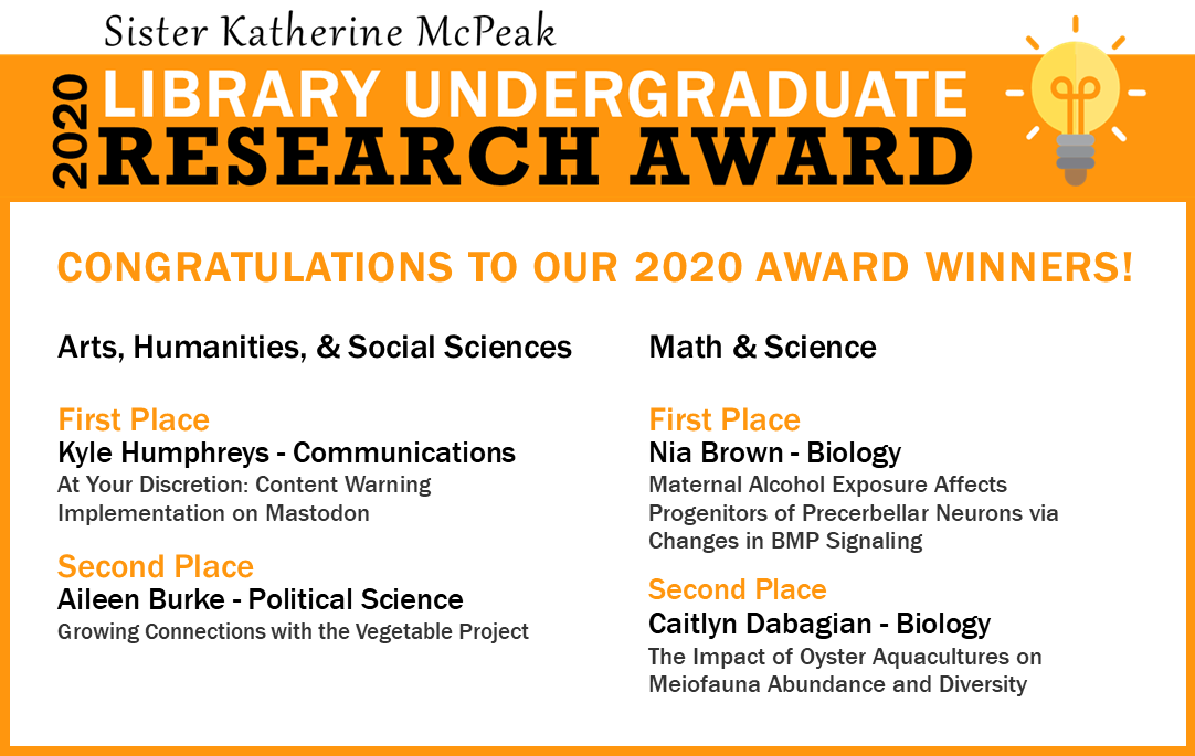 Winners of the 2020 Undergraduate Research Award.
