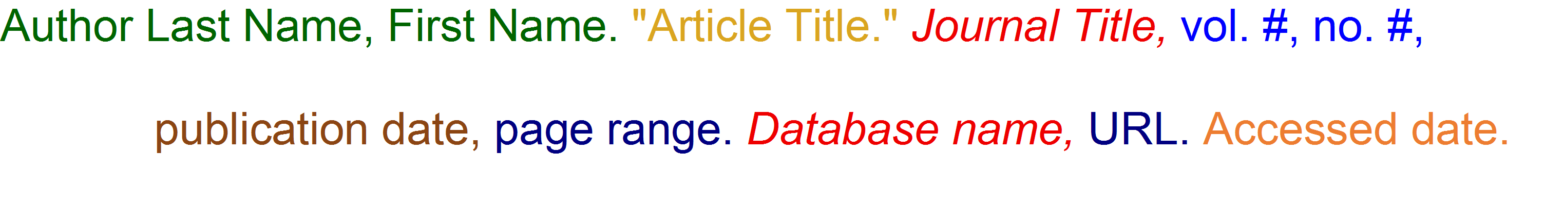 Basic Article Citation