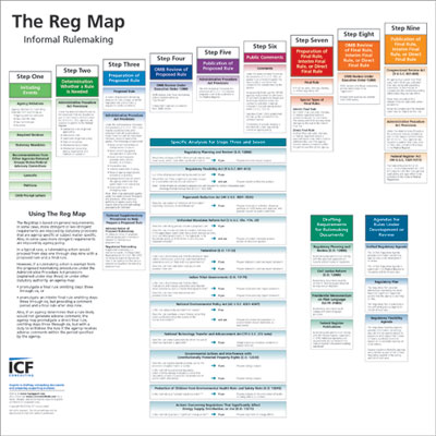 Image of the Reg Map chart.