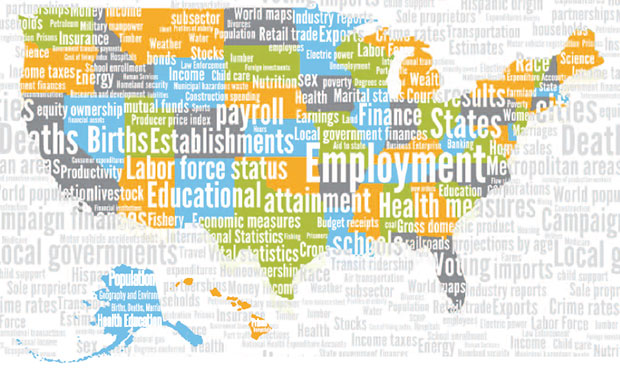 A word cloud of the United States.