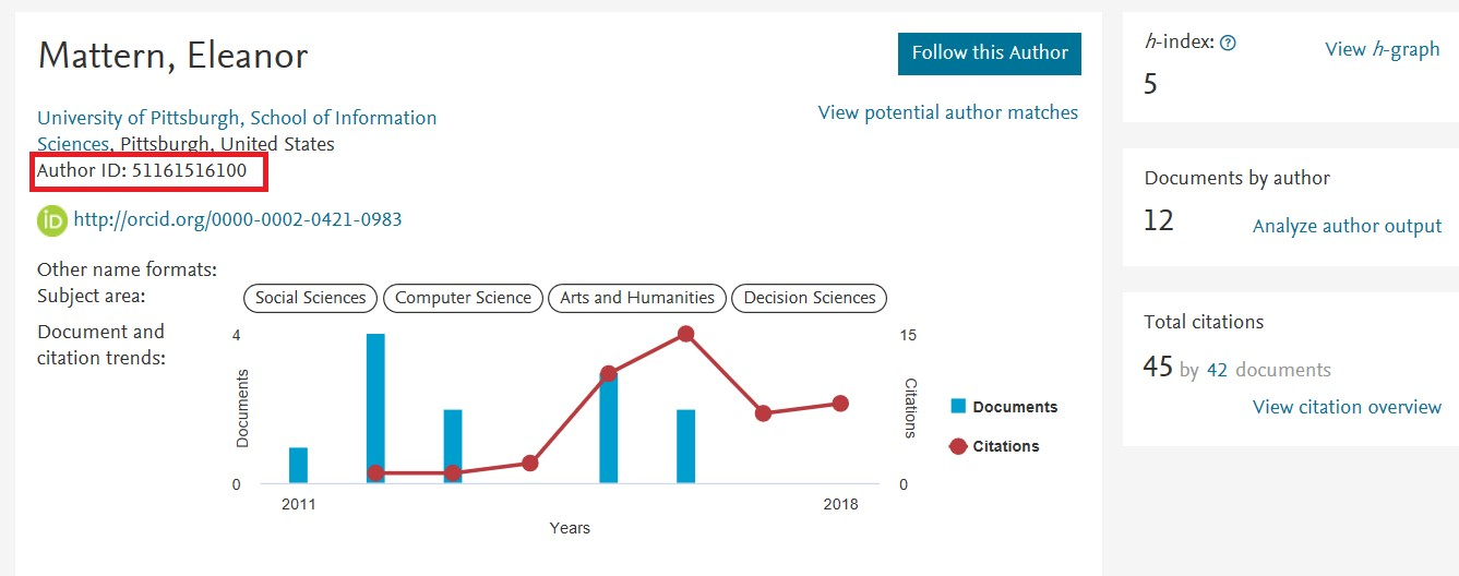 Example of a Scopus Author ID profile; Scopus Author ID appears on the upper left corner along with name and affiliation. The profile includes a graphical representation of citation and the author's h-index.