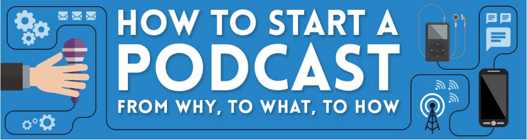 """How to Start a Podcast: from why, to what, to how"" banner"