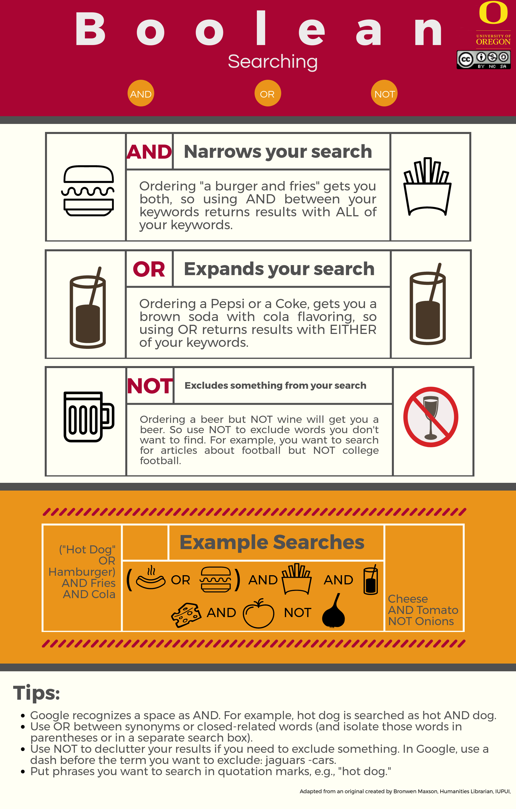 Boolean search infographic - text description available at link
