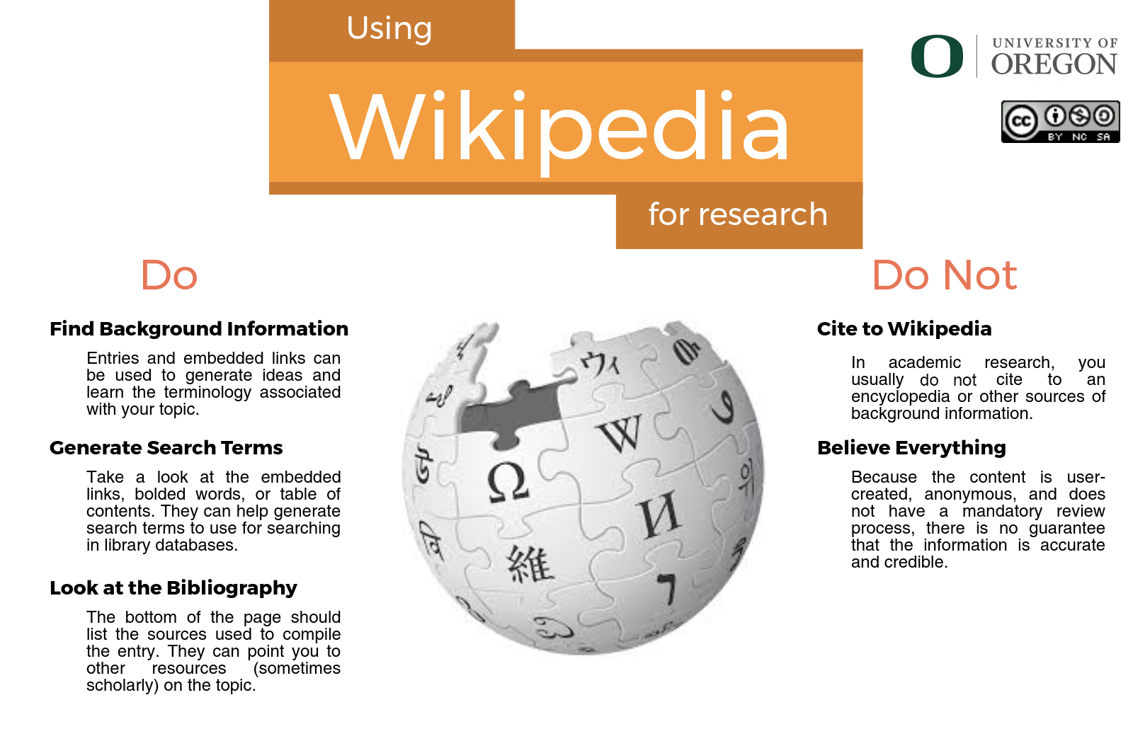 Infographic about using Wikipedia for research