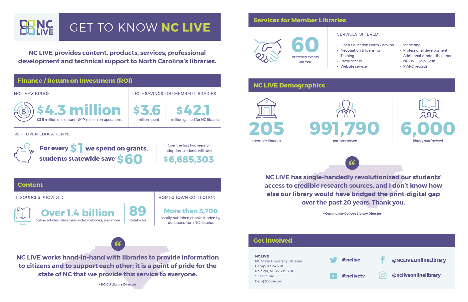 Get to Know NC LIVE 2019