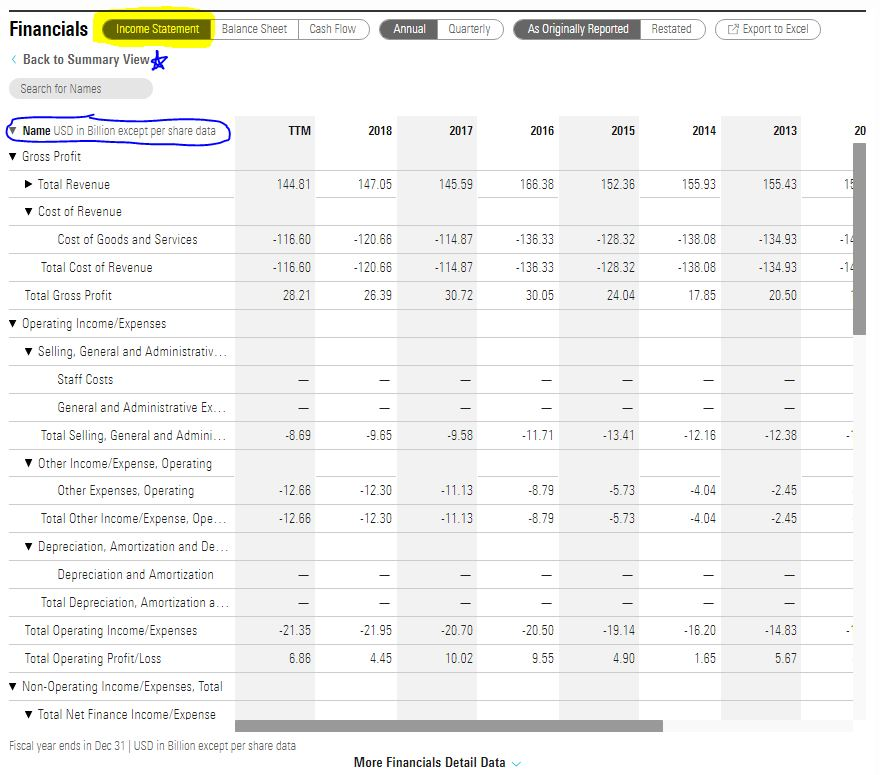 Morningstar GM financials income statement
