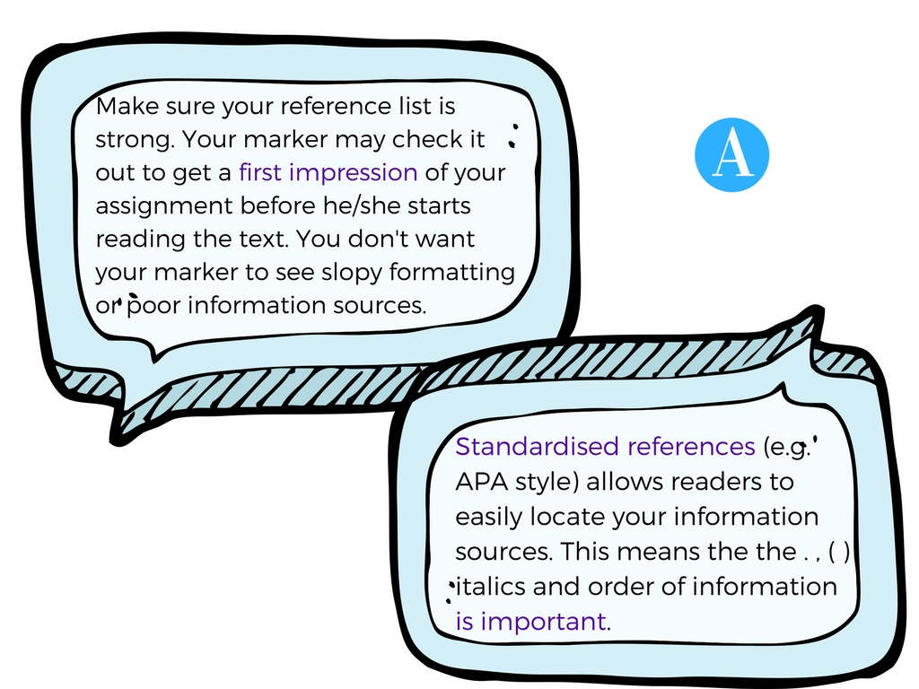 APA Reference Tips