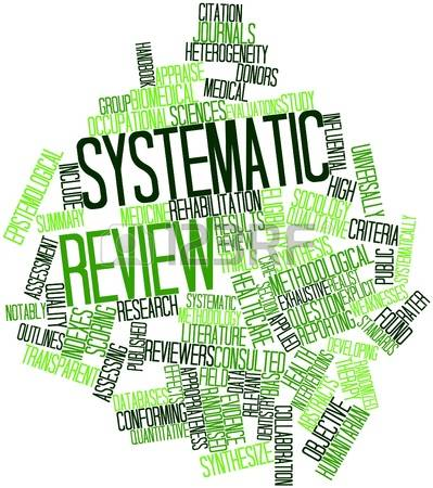 systematic review word cloud