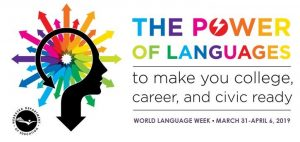 The Power of Languages