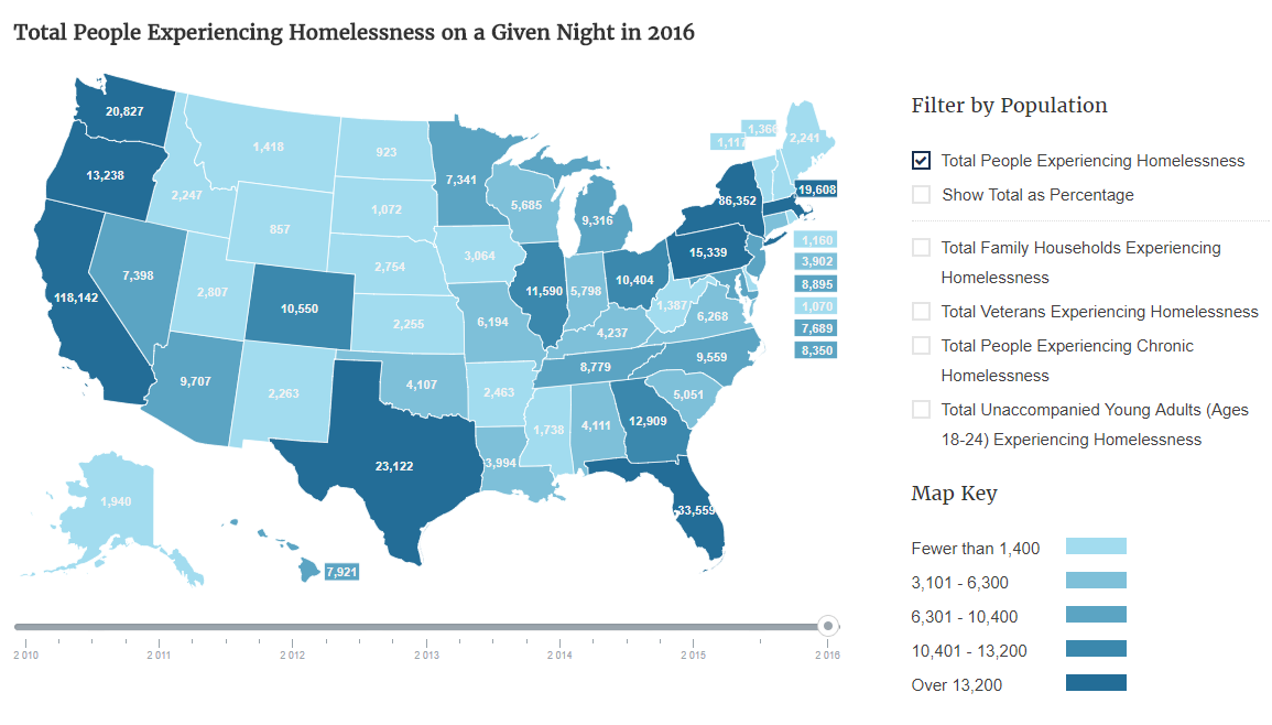 People Experiencing Homelessness On A Given Night 2016, US Interagency Council on the Homeless