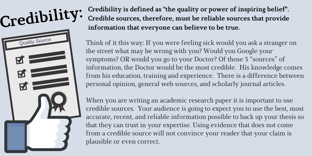 Credibility slide based on Google tutorial see link below