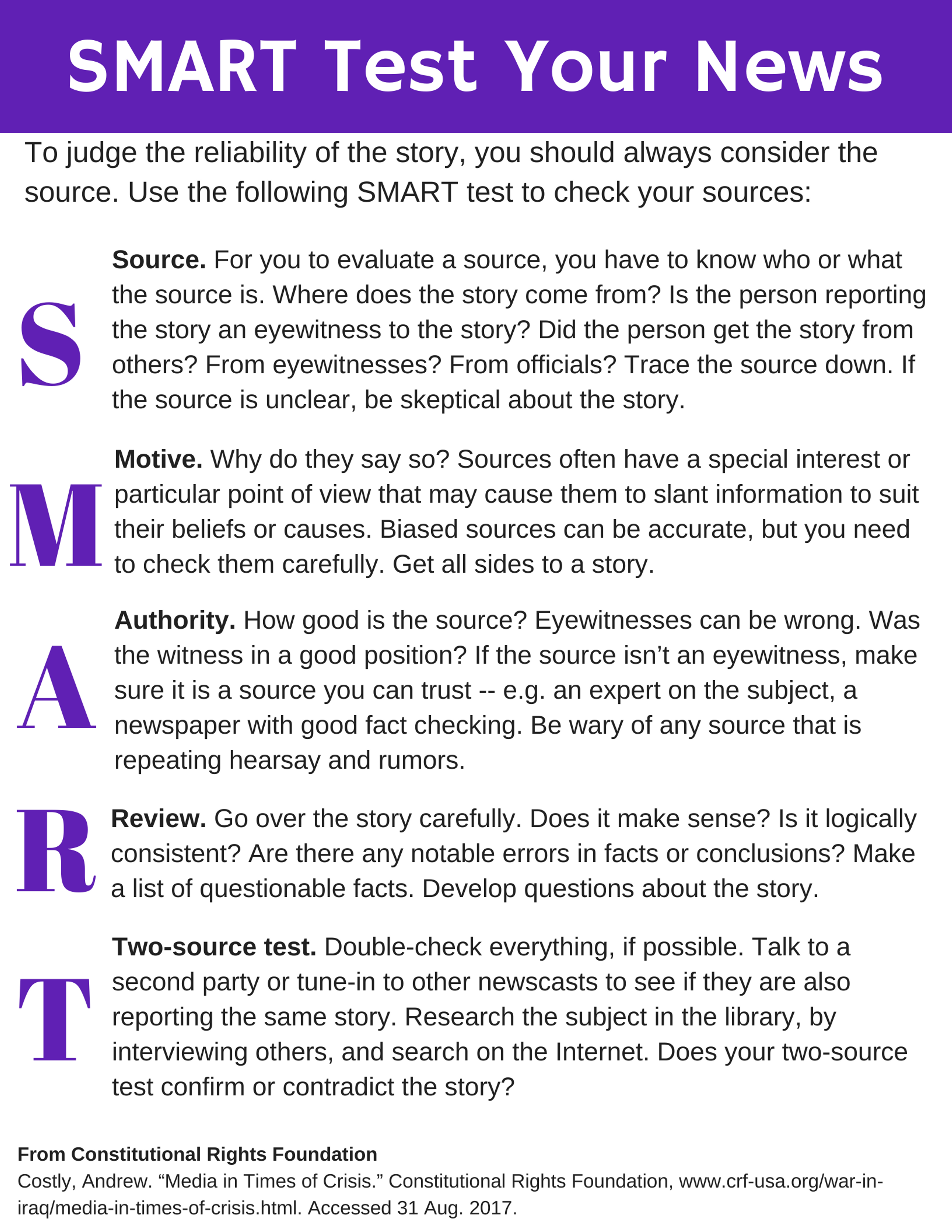 Smart Test your News see below for transcript