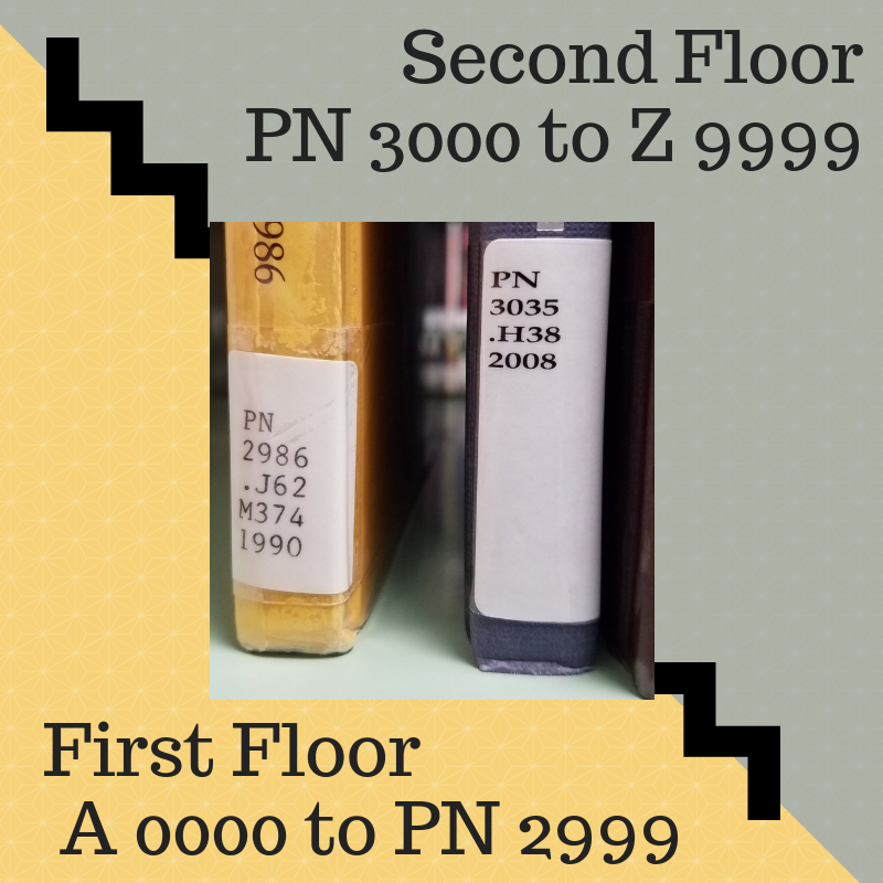 First floor A 0000 to PN 2999 second floor PN 3000 to Z 9999