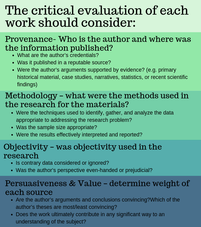 The critical evaluation of each work should consider:  Provenance- Who is the author and where was it published? What are the author's credentials? Was it published in a reputable source? Were the author's arguments supported by evidence? (e.g. primary historical material, case studies, narratives, statistics, or recent scientific findings) Methodology – what were the methods used in the research for the materials? Were the techniques used to identify, gather, and analyze the data appropriate to addressing the research problem? Was the sample size appropriate? Were the results effectively interpreted and reported? Objectivity – was objectivity used in the research Is the author's perspective even-handed or prejudicial? Is contrary data considered or ignored? Persuasiveness & Value – determine weight of each source Art the author's arguments and conclusions convincing? Which of the author's theses are most/least convincing? Does the work ultimately contribute in any significant way to an understanding of the subject?